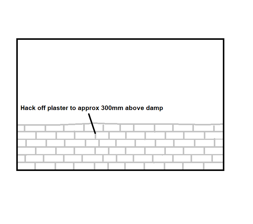 3. Carefully hack off plaster back to stone, brick or blockwork.- How to fit cavity drain membrane – above ground damp proofing