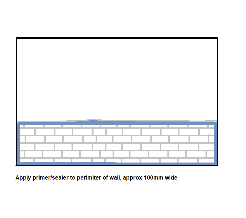 5. Apply primer sealer to wall- How to fit cavity drain membrane – above ground damp proofing