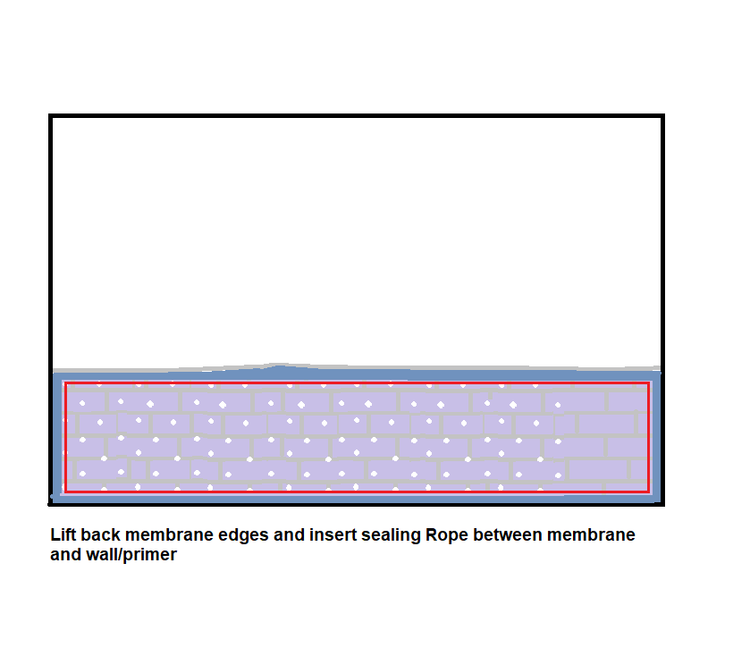 7. Affix sealing rope around perimeter of membrane and squash onto primer.- How to fit cavity drain membrane – above ground damp proofing