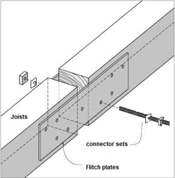 Flitch Plate Usage Diagram